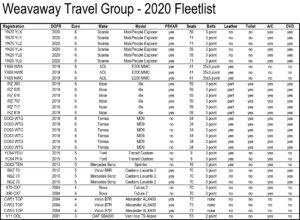 Weavaway fleetlist